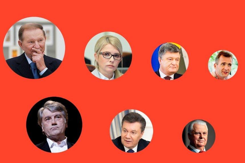 Эксперты назвали ТОП-7 ньюсмейкеров Украины