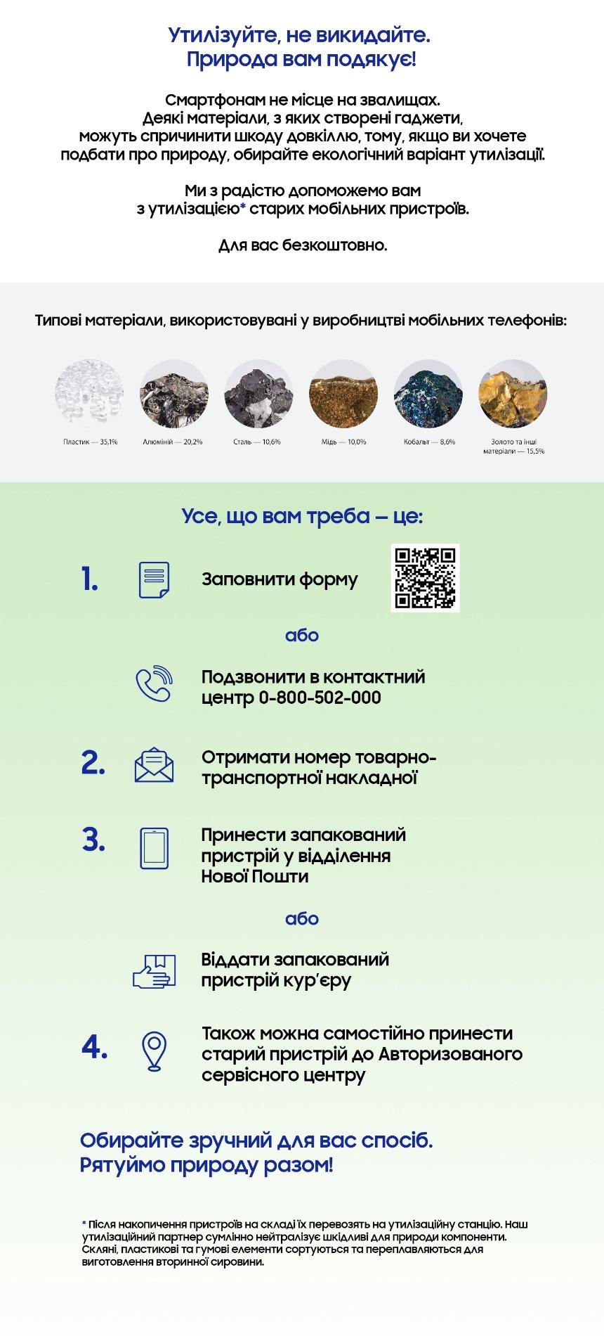 Фото: news.samsung.com